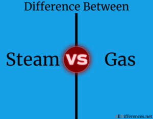 Comparison between Steam and Gas