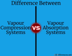 Difference between Vapor Compression and Vapor Absorption System