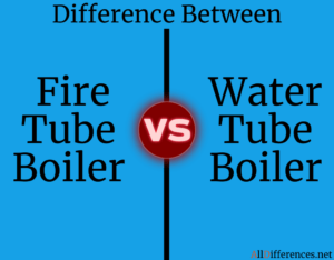 Comparison between Fire tube and Water tube boiler