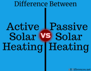 Difference Between Active and Passive Solar Heating
