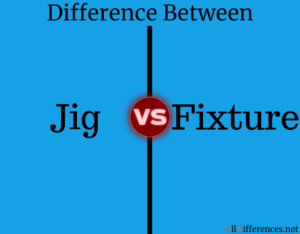 Jig and Fixture Difference