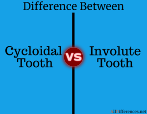 Comparison between Cycloidal and Involute Tooth