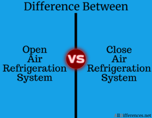 Difference between Open and Closed Air Refrigeration System