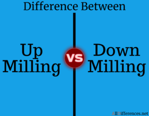 Comparison between Up Milling and Down Milling