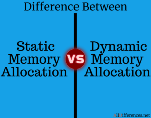 Comparison Between Static and Dynamic Memory Allocation