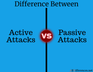 Difference Between Active and Passive Attacks