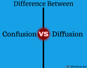 Difference Between Confusion and Diffusion