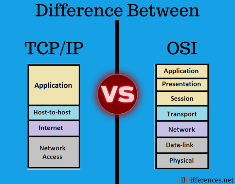 Difference Between TCP/IP and OSI Model