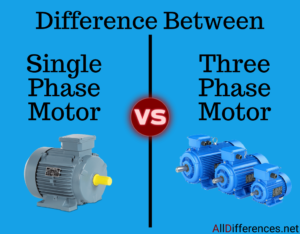 Single Phase and Three Phase Induction Motor Comparison